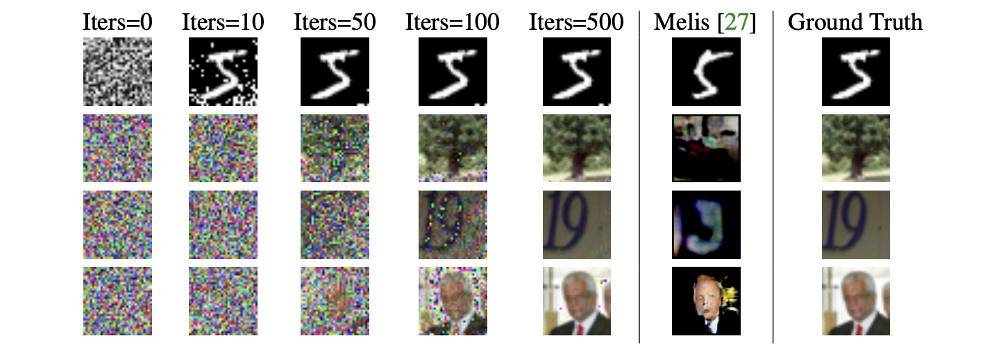 Pixel-wise reconstruction of training data images by DLG.